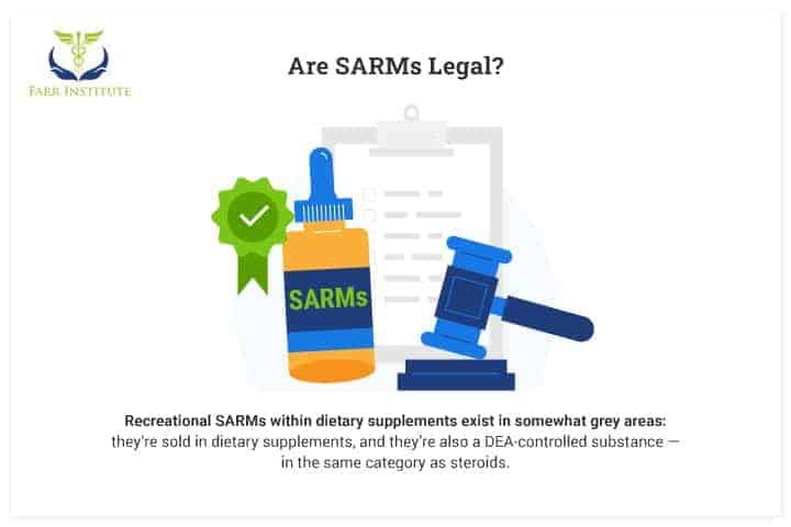 05-Are-SARMs-Legal